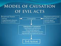 Causation Model of Evil